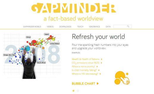 GapminderConstruyendoEstadísticasInteractivas-Aplicación-BlogGesvin