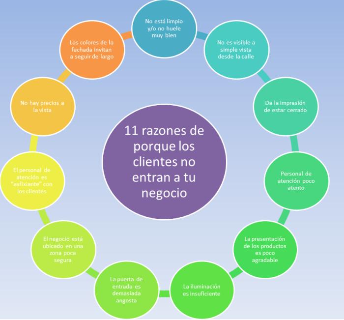 11RazonesDePorqueNoEntran