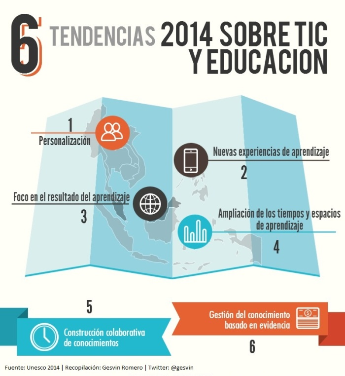 06 Tendencias Educativas - Unesco 2014