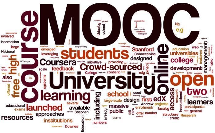 MOOC magen