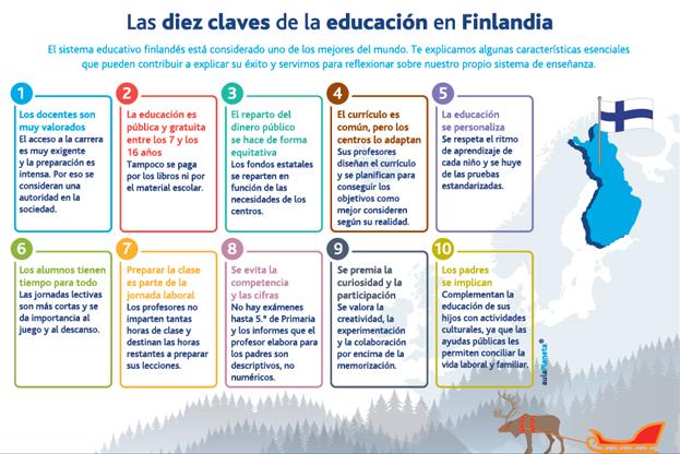 Resultado de imagen para 10 claves de la educacion en finlandia