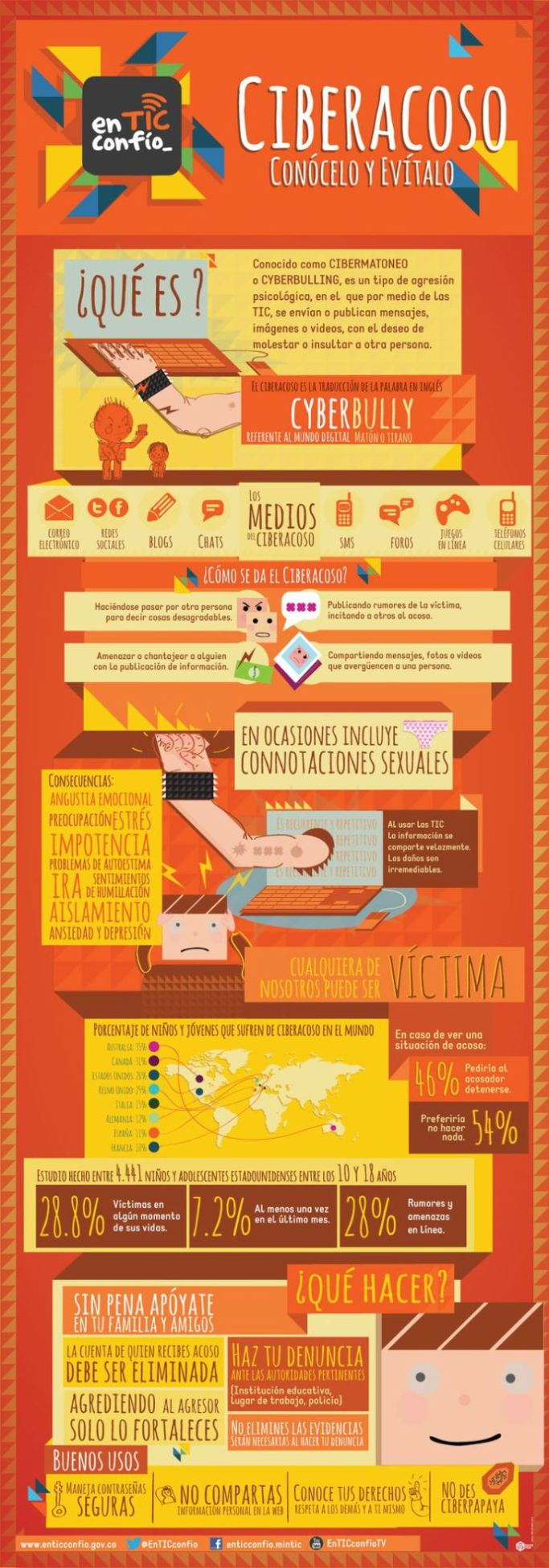 CiberacosoConóceloEvítalo-Infografía-BlogGesvin
