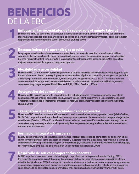 EBC-Beneficios