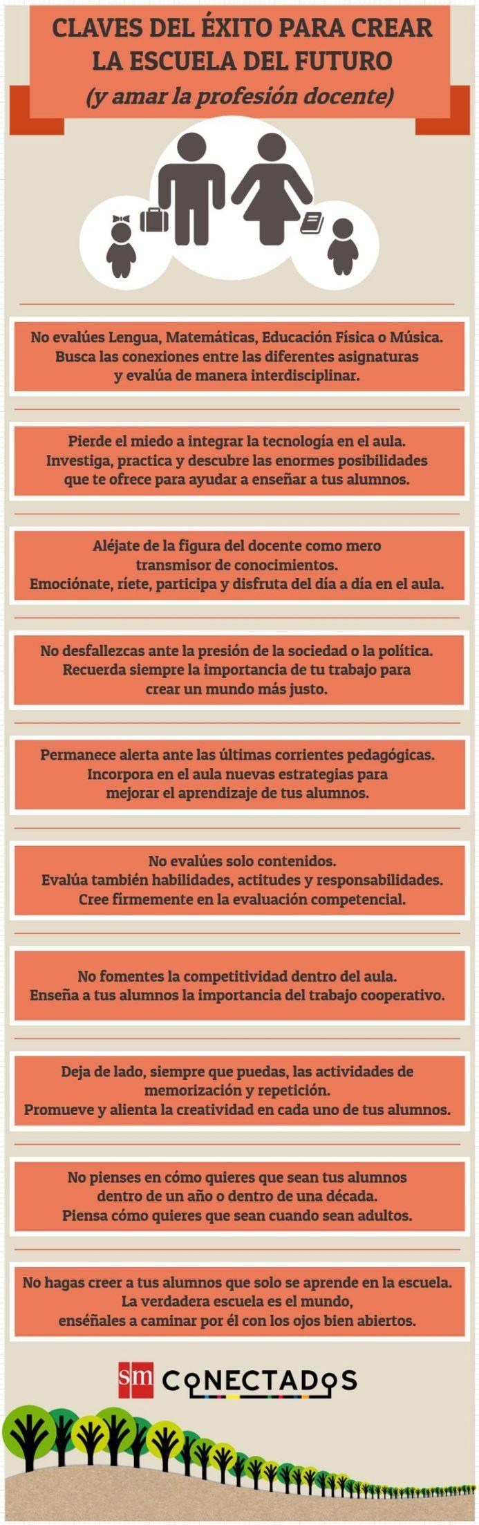 EscuelaFuturo10ClavesÉxito-Infografía-BlogGesvin