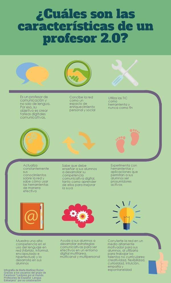 Profesor209CaracterísticasRevisar-Infografía-BlogGesvin