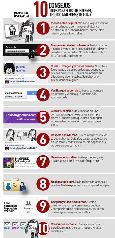 UsoInternetMenores10ConsejosTenerCuenta-Infografía-BlogGesvin