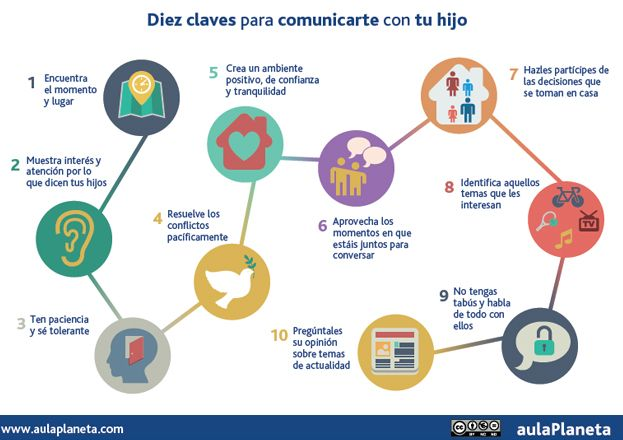 10ClavesMejorarComunicaciónHijos-Infografía-BlogGesvin