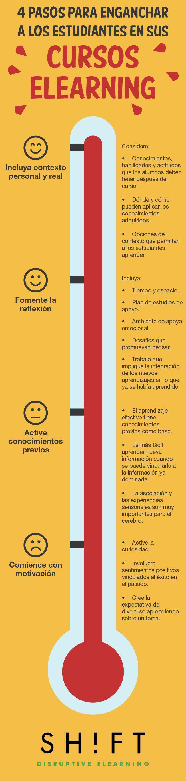 4TipsEngancharAlumnosEnLínea-Infografía-BlogGesvin