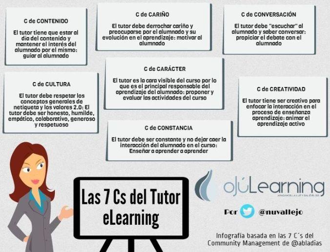 7cTutoreLearning