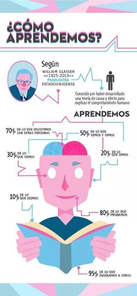 AprendemosMasEnseñamosOtros-Infografía-BlogGesvin