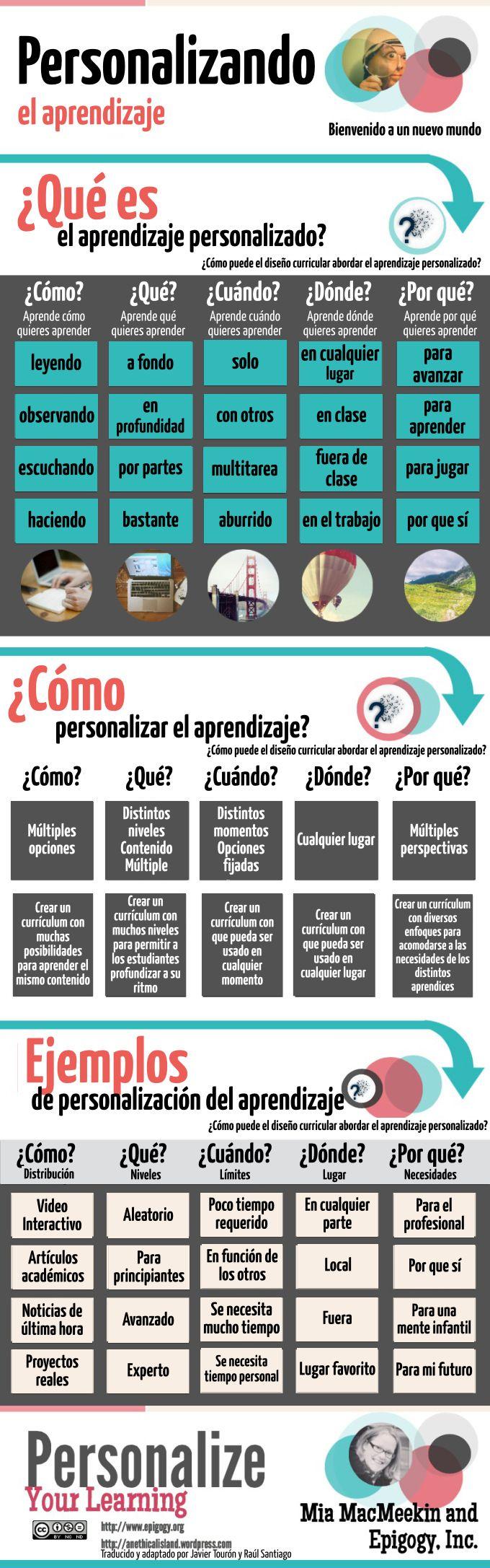 AprendizajePersonalizado-Infografía-BlogGesvin