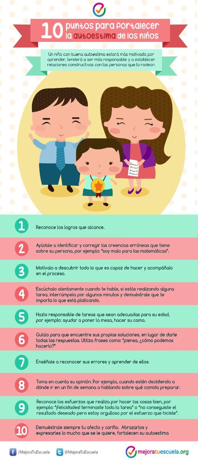 Autoestima10PasosFortalecerlaNiños-Infografia-BlogGesvin