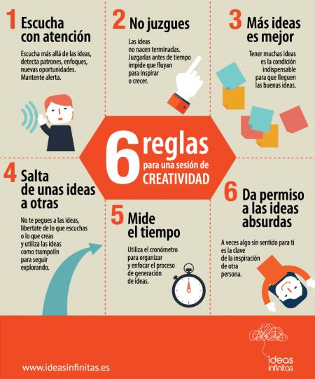 ComoLograrReunionesCreativasEfectivas6TipsPropiciarlas-Infografía-BlogGesvin