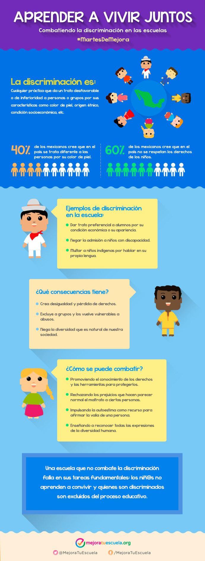 DiscriminaciónAulaCómoEnfrentarla-Infografía-BlogGesvin