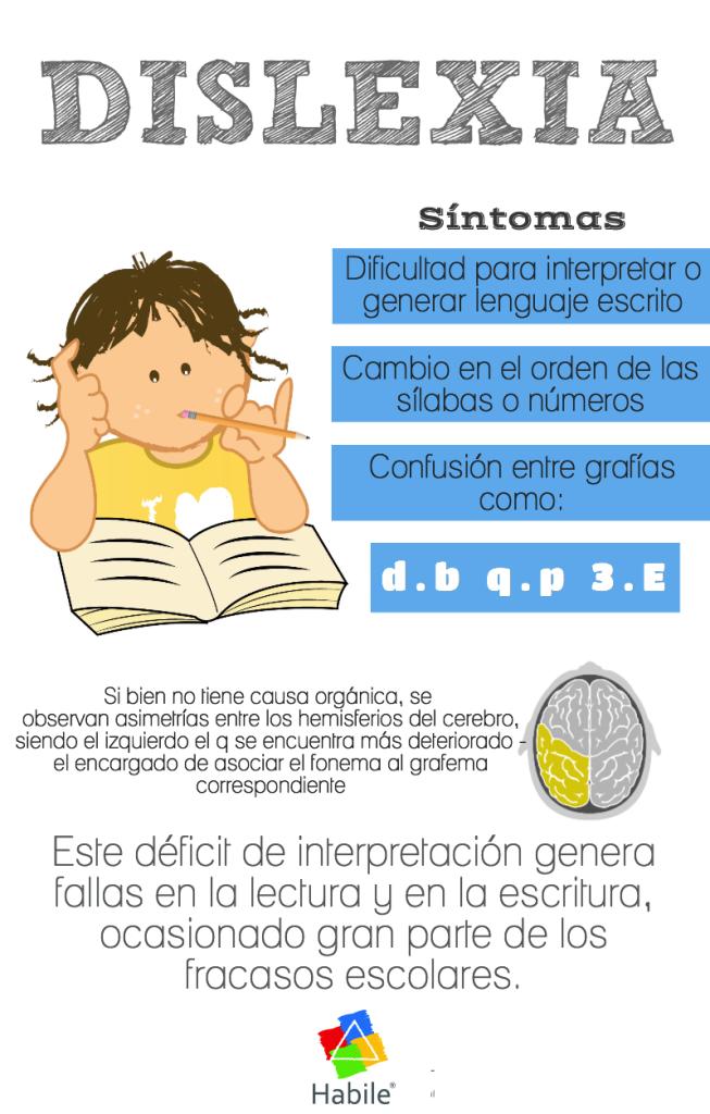 DislexiaSíntomas-Infografía-BlogGesvin