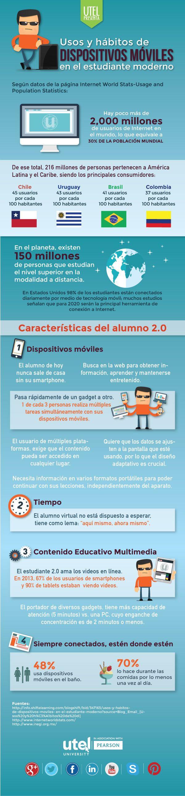 EstudiantesMovilesUsosHabitos-Infografía-BlogGesvin