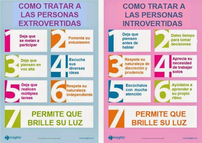 ExtrovertidosIntrovertidos-Infografía-BlogGesvin