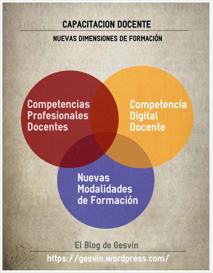 FormacionDocente-Infografia-BlogGesvin