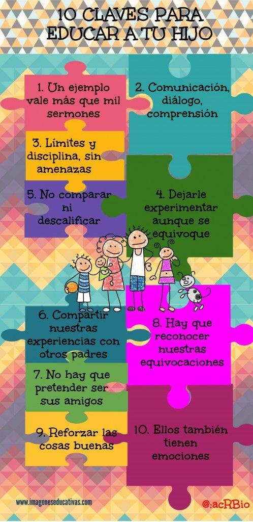 Hijos-10ClavesParaEducarlos-Mejor-Infografía-BlogGesvin