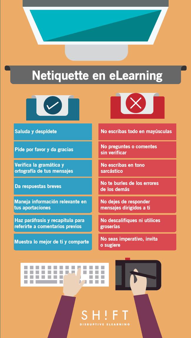 InteracciónEnLíneaNormasEtiqueta-Infografía-BlogGesvin