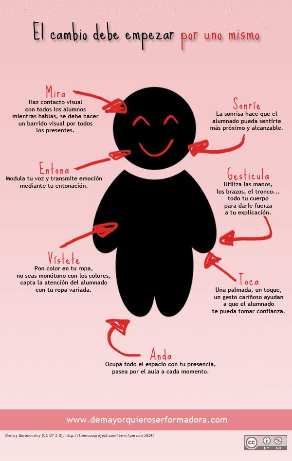 Pedagog a corporal 7 tips para conectar con los alumnos - Tirar un tabique uno mismo ...