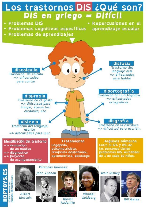 QuéTranstornosDISDefiniciónTiposAlternativas-Infografía-BlogGesvin