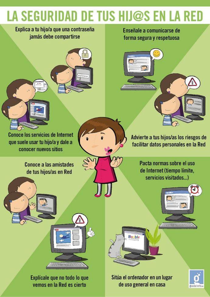 SeguridadHjosINternet-Infografía-BlogGesvin
