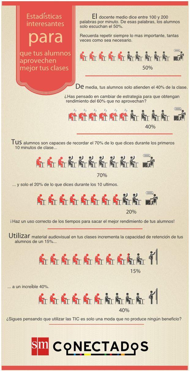 SesiónClase-Estadísticas-Infografía-BlogGesvin