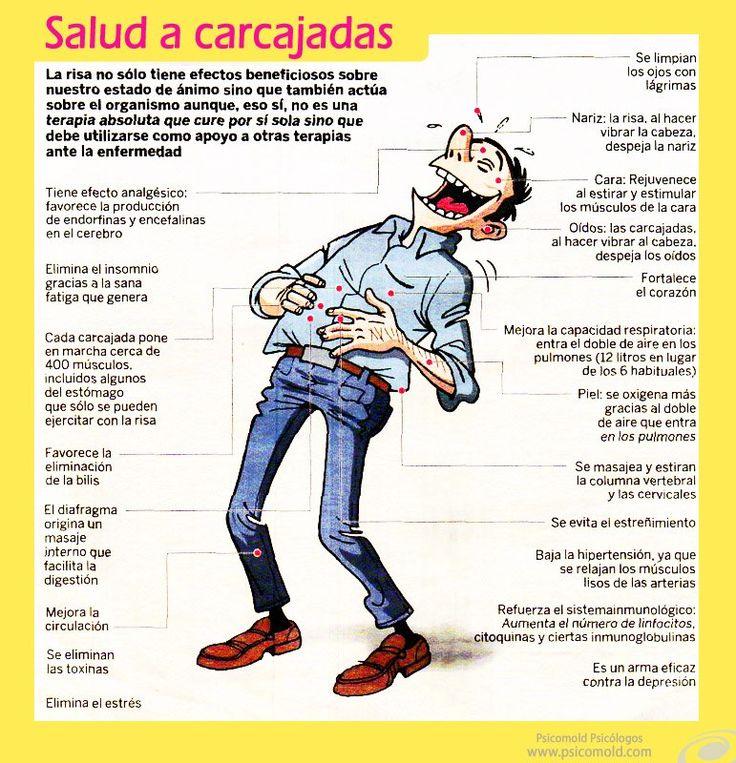 20 Beneficios de la Risa en las Personas | Infografía