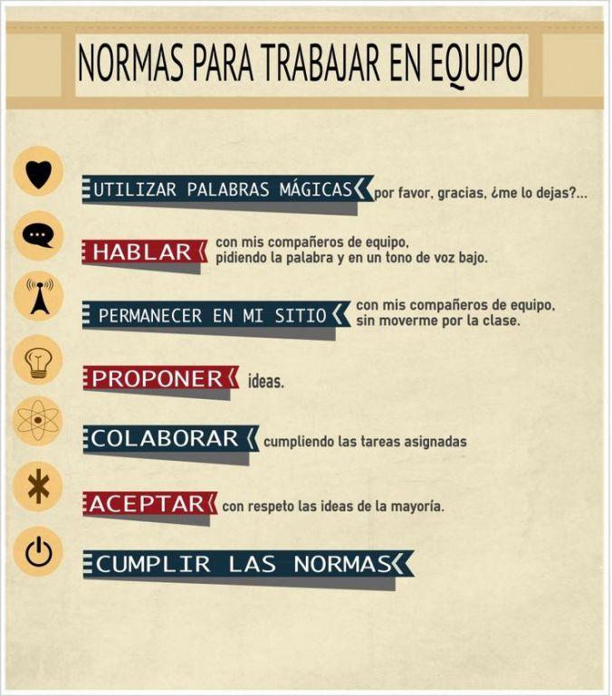 TrabajoEnEquipo7Normas-Infografía-BlogGesvin