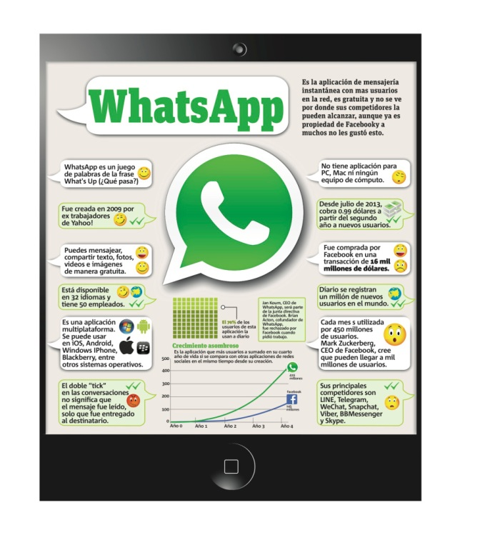 WhatsappQueEsComoFunciona-Infografía-BlogGesvin