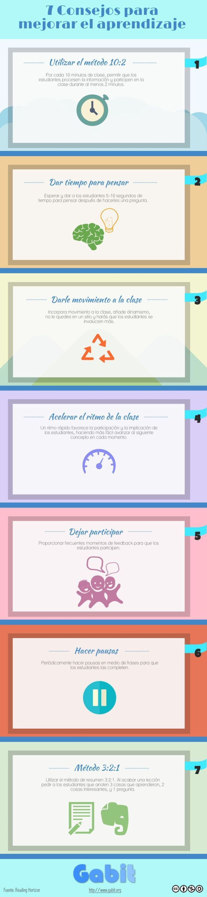 7ConsejosMejorarAprendizajeAula-Infografía-BlogGesvin