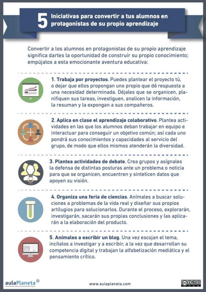 AlumnosProtagonistasAprendizaje5IniciativasAula-Infografía-BlogGesvin