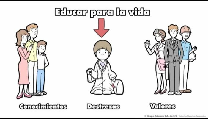 EducarParaVidaUnaTareaPendiente-Video-BlogGesvin