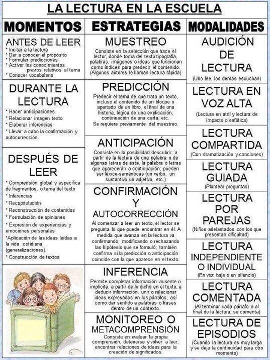 LecturaEnEscuela17AccionesFomentarla-Infografía-BlogGesvin