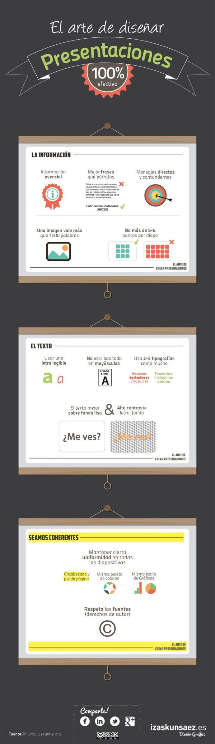 PresentacionesEfectivasArteDiseñarlas-Infografía-BlogGesvin