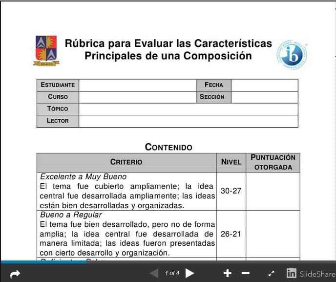 RubricaEvaluarTrabajosEscritosLaComposición-Presentación-BlogGesvin