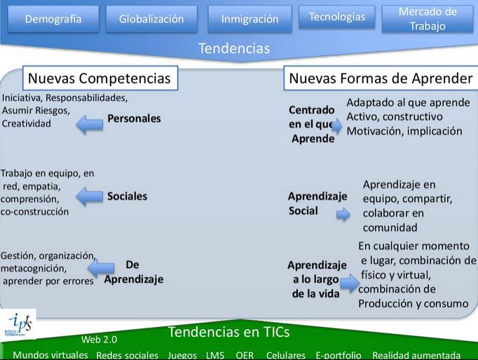 TecnologíaUniversidadInnovandoCamino-Presentación-BlogGesvin