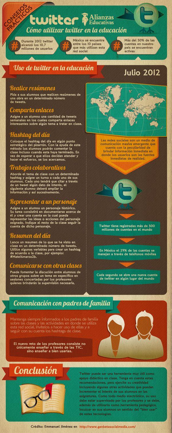 Twitter8PropuestasParaAula-Infografía-BlogGesvin