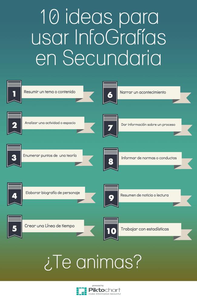 10IdeasCrearInfografíasEnAula-Infografía-BlogGesvin