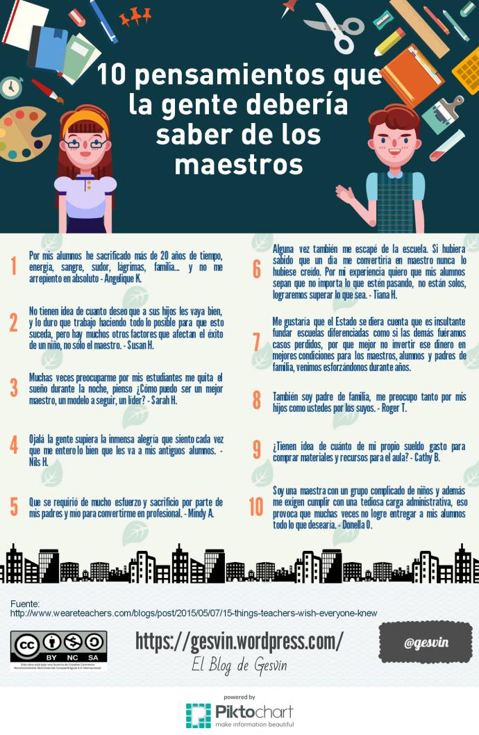 10PensamientosQueLaGenteDeberíaValorarAcercaMaestros-Infografía-BlogGesvin