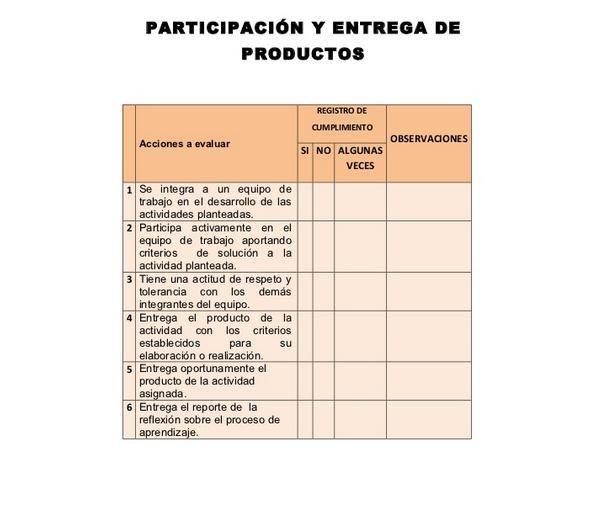 BancoRúbricasDiversasActividades-Presentación-BlogGesvin