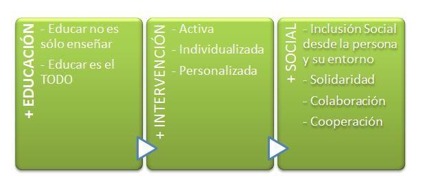 QuéEsPedagogíaPositiva2-Artículo-BlogGesvin