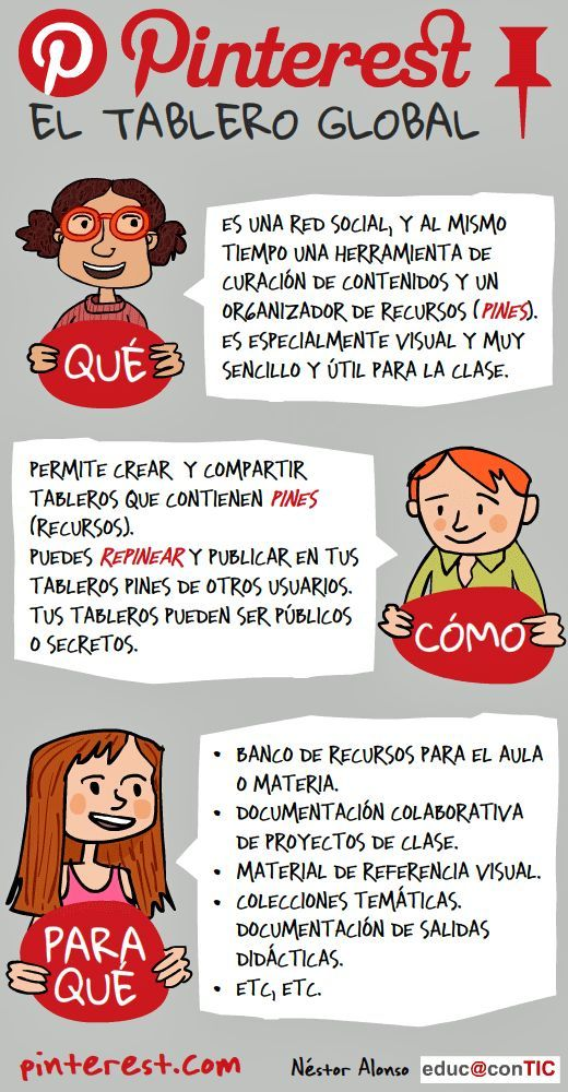 QueEsPinterest-Infografía-BlogGesvin