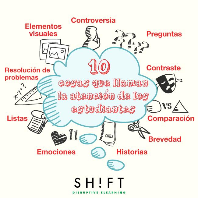 10 Cosas que Atraen la Atención de los Alumnos   Artículo