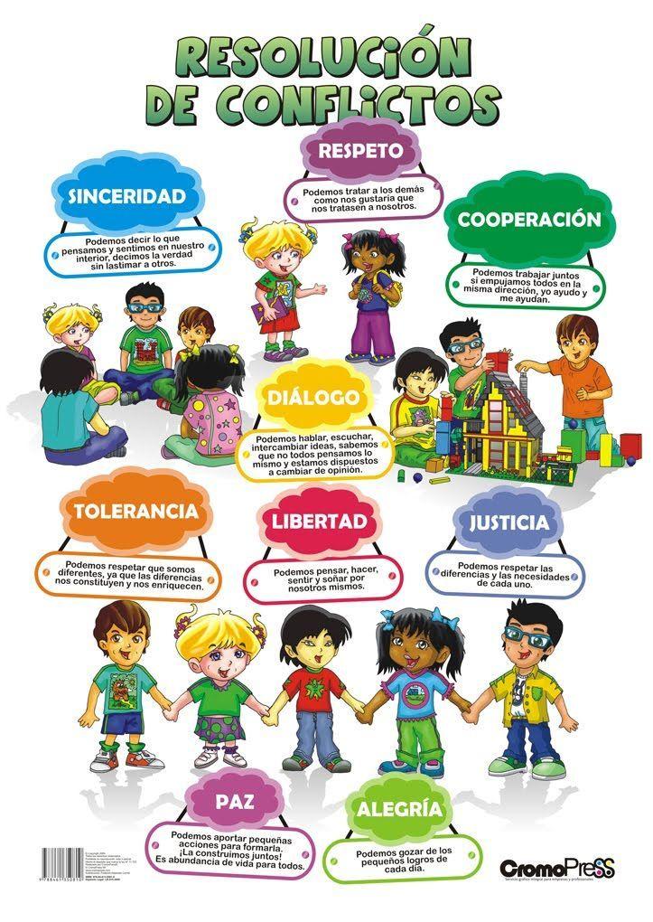 Conflictos en el aula 9 principios elementales para for Cartel comedor infantil