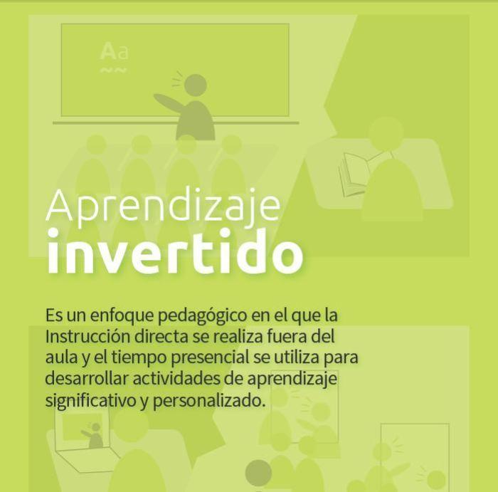 AprendizajeInvertidoTodoNecesitasSaber-eBook-BlogGesvin