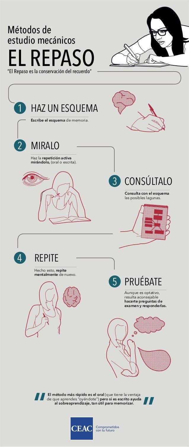ComoRepasarMientrasEstudias-Infografía-BlogGesvin