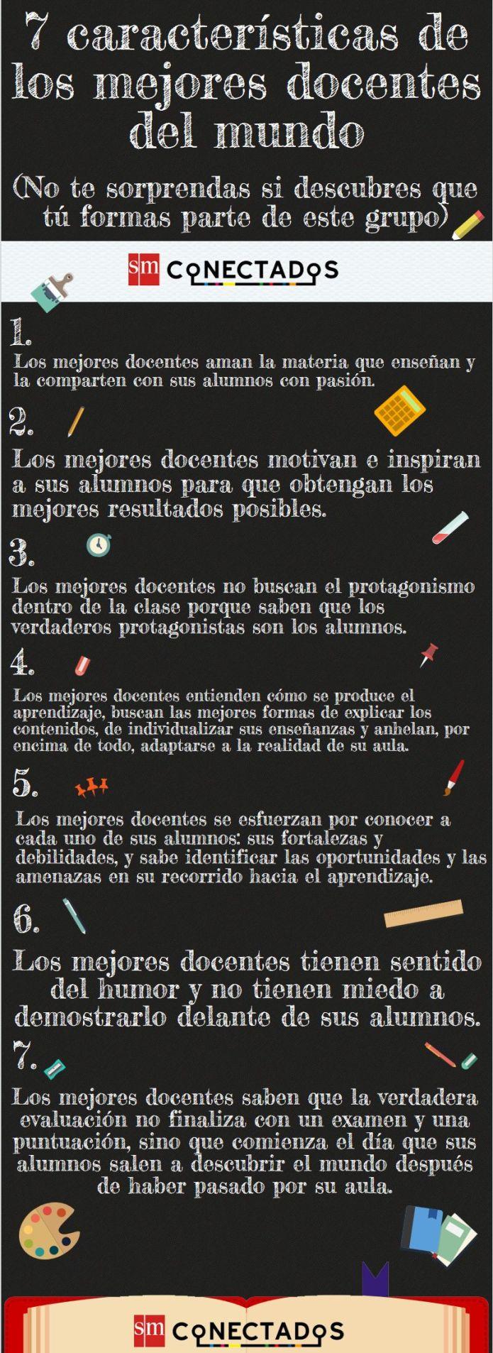 Docente7CaracterísticasCompetitividad-Infografía-BlogGesvin