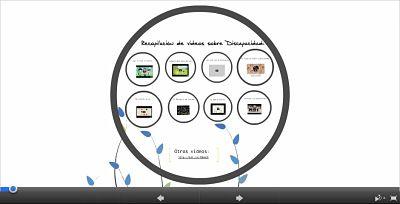 HerramientasDidácticasTrabajarDiversidadFuncional-Presentación-BlogGesvin